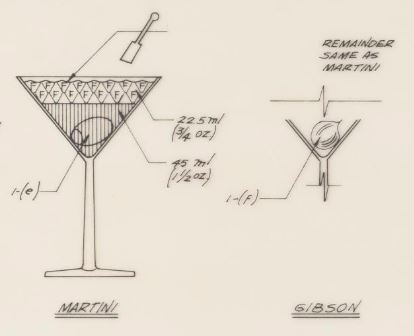 Martini Gibson cocktail construction chart